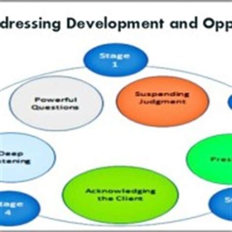 Research paper by raghuram rajan